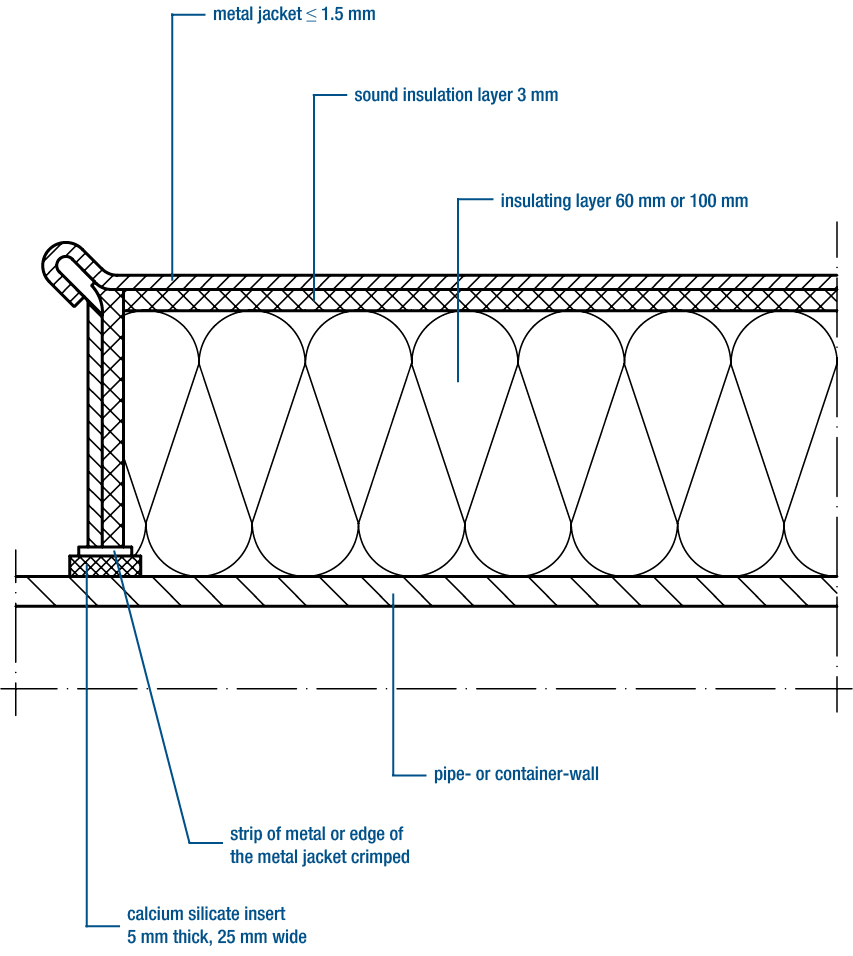 Jet ejectors sound insulation with a continuous pipe- or container-wall with an end piece